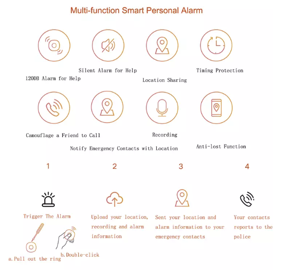 Personal Alarm - (Support IOS, Android Apps Notification with GPS Location) - 8