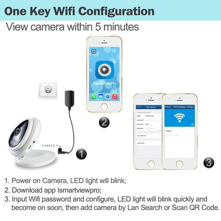 Mini WiFi Wireless Security IP Camera, Night Vision, 2 Way Audio, Motion Detection - 7