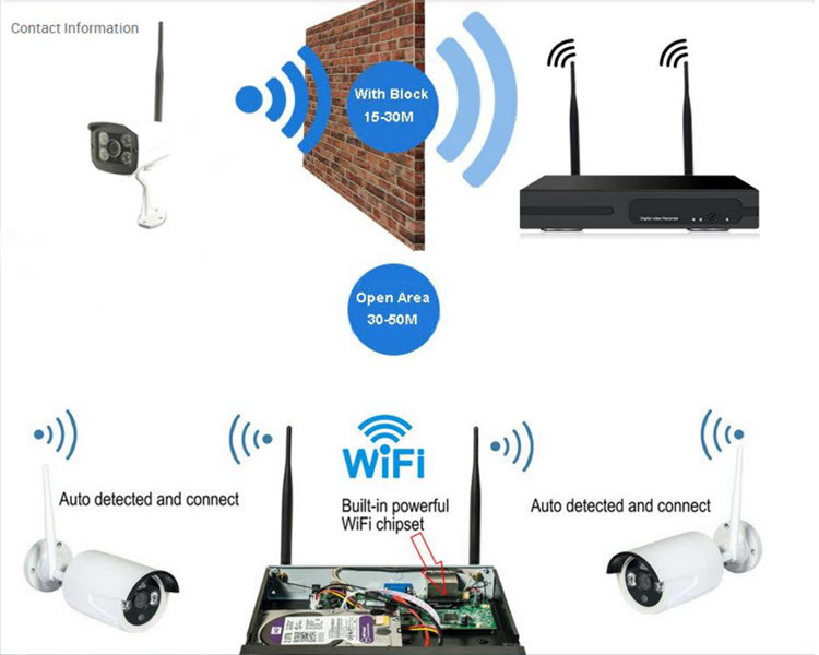 Smart Home security alarm kits wireless ip camera HD 1.3 mega pixel wifi network - 5