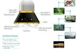 1080P WIFI IP-lampun kamera DVR, 940nm - 0 250px