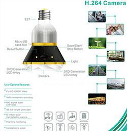 1080P WiFi IP Bulb Camera DVR, 940nm (SPY082) - S $ 238