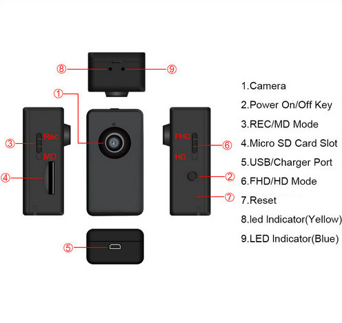 Tinny ThumbSize 1080p Camera, Motion Detection - 3