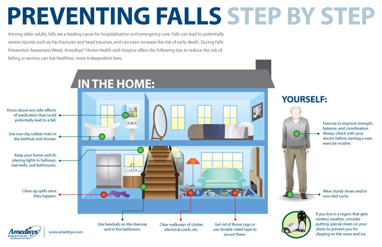 Falls_Prevention_Infographic