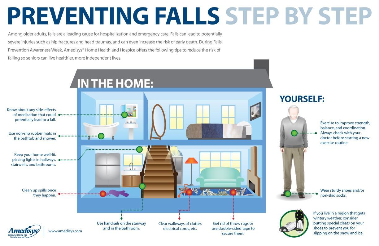 ഫാൾസ്_Prevention_Infographic