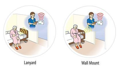 Wireless Panic Button For Elderly (Home Use)