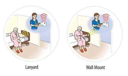 Wireless Personal Pager System With 2 Buttons For Elderly