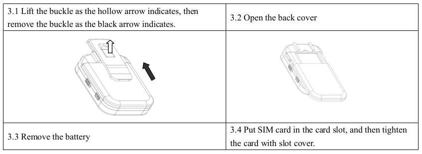 insert SIM Card