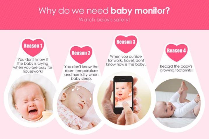ibear baby elderly safety monitor wifi ip camera cctv. Black Bedroom Furniture Sets. Home Design Ideas