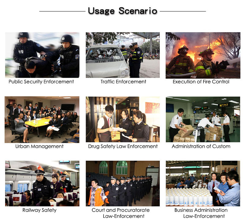 4G Body Worn Camera - Stand - Usage Scenario -S