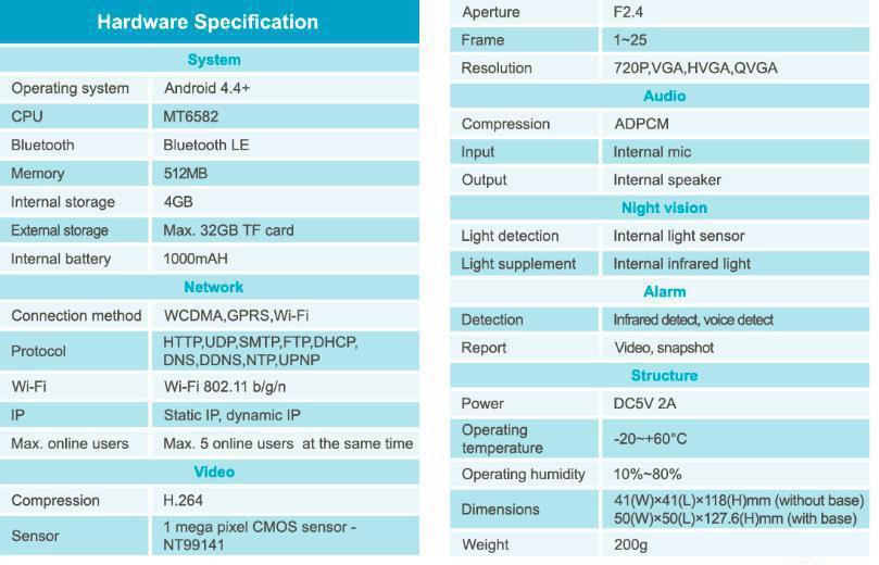 iSpy - 3G IP Cam (tacú le cárta SIM 3G) - Sonraíocht