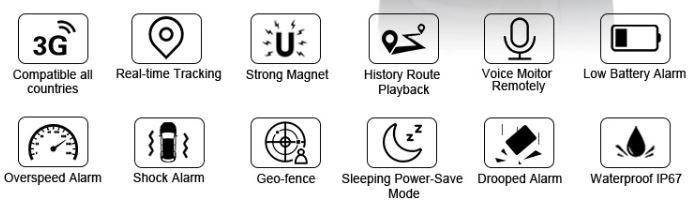 GPS Car Tracking Device - פֿעיִקייטן און פונקטיאָנסJPG