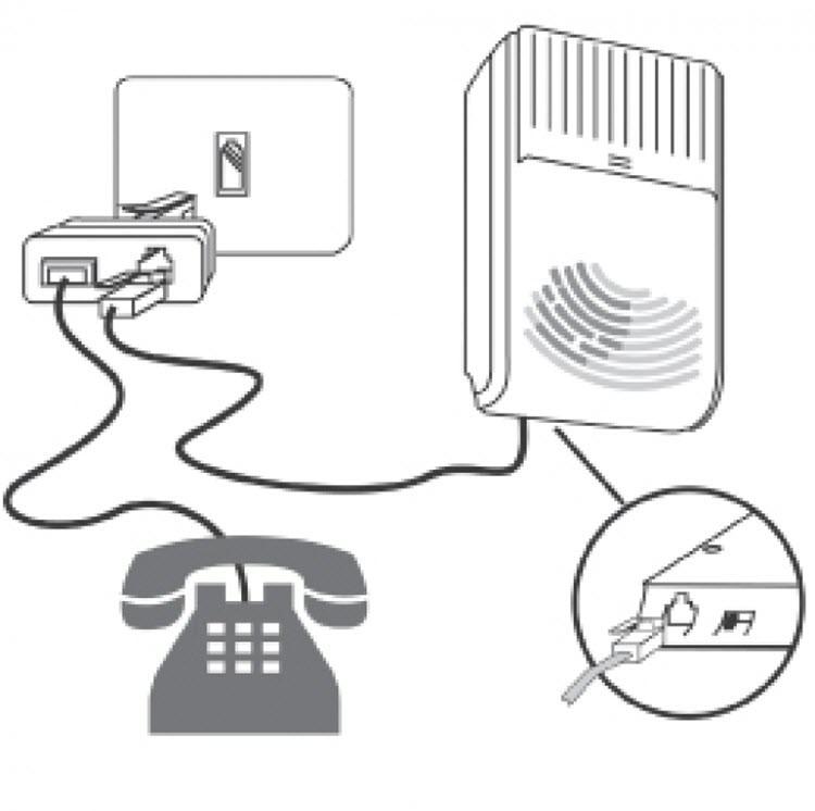 Telephone Ring Signaler - 2