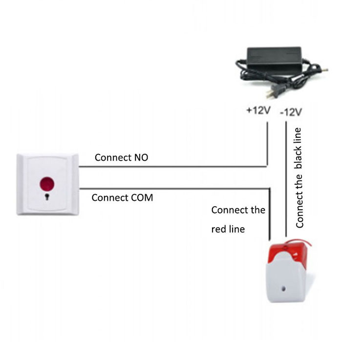 Toilet emergency alarm system for disabled and elderly - 1