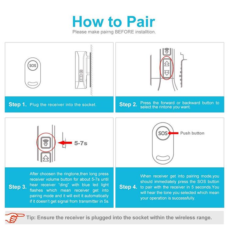 Wireless IP55 Waterproof SOS Call Button con Pagador de coidadores - 6