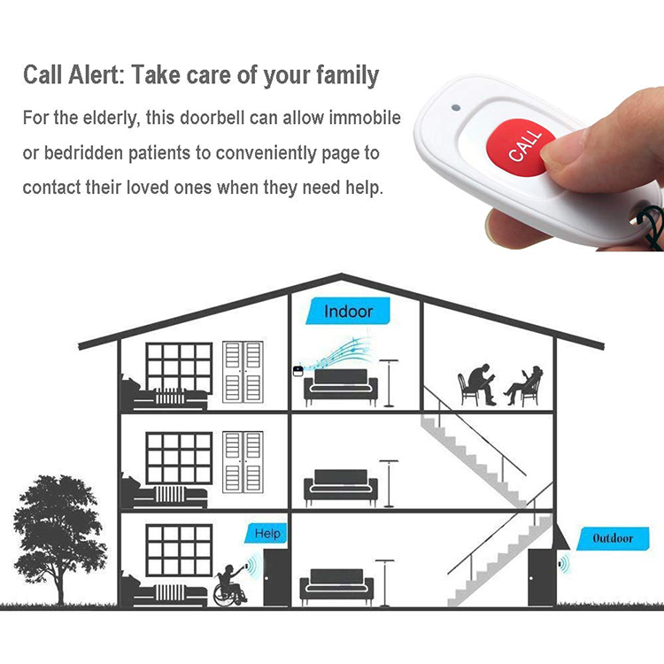 Wireless Emergency Panic Call Button (2 call buttons + 3 receivers) - 3