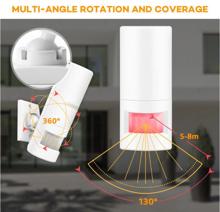 Smart Motion Wireless PIR Motion Sensor Alarm - 7