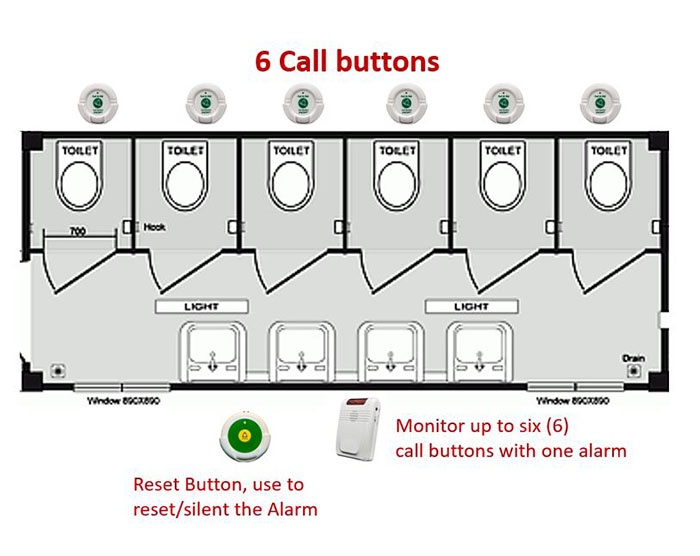 EA008-EC - Monitor up to 6 call busttons with 1 alarm with reset Button