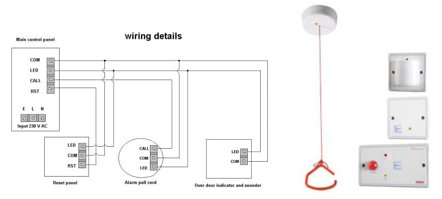 EA048 - Kit de alarma de corda tira de tocador para minusválidos OMG con discapacidade - detalles do cableado
