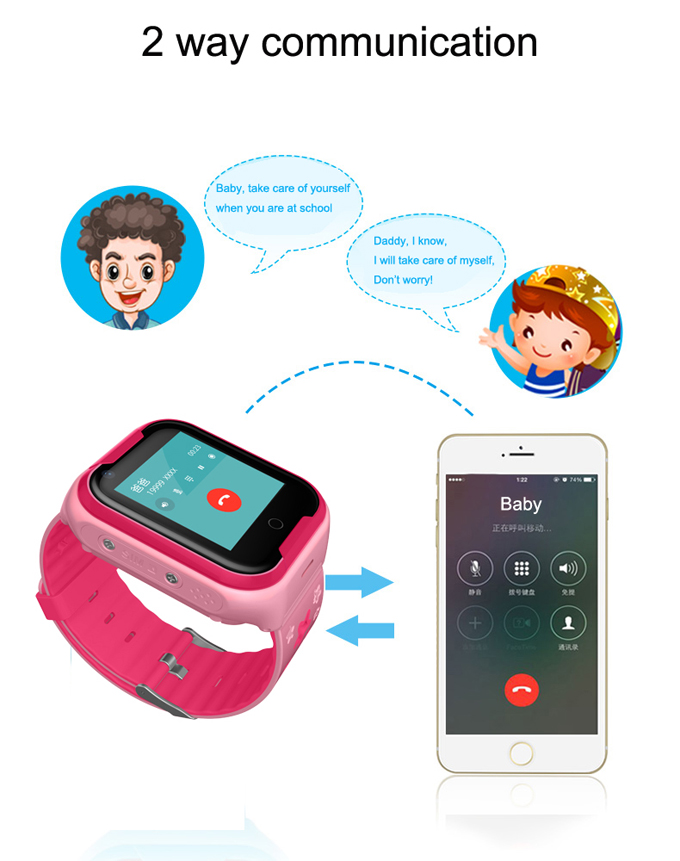 Waterproof 4G Video Call Watch - 2 Way Communication