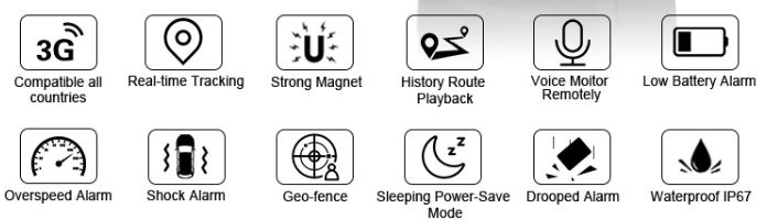 Dispositivo de seguimento de coche GPS - Funcións e funciónsJPG