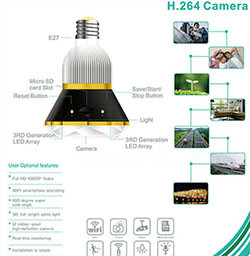 1080P WIFI IP Bulb Camera DVR, 940nm (SPY082)