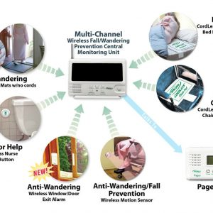 EA999-CM01 – Wireless SOS Emergency Panic Alarm - Slim Central Monitoring Unit