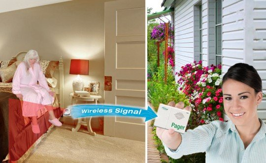 EA020 - OMG Wireless Motion Sensor Pager - Alarm System no ka home - $ 168