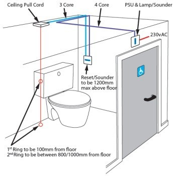 OMG Solutions Disabled Toilet Alarm Kit diagram showing the positioning of the unit within the disabled facillities 1 handicap toilet alarm singapore emergency panic alarm (office wiring diagram for bathroom extractor fan at webbmarketing.co