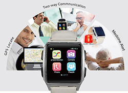 GPS Tracker Phone Watch for Elderly 250x