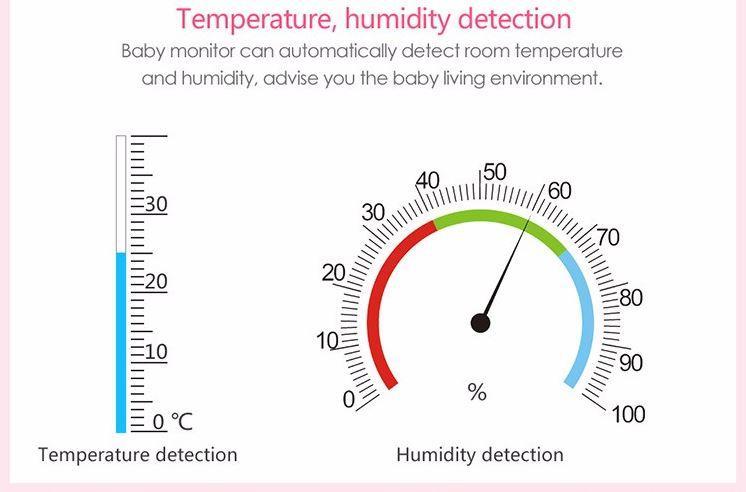 iBear - Baby - Matatanda Kaligtasan Monitor IP Camera CCTV - Temperatura, Humidity Detection