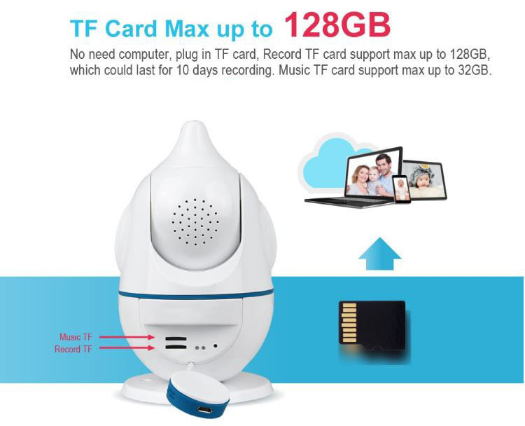 iPenguin - Baby-Elderly Safety Monitor IP Camera CCTV - Support TF Card Max up to 128GB