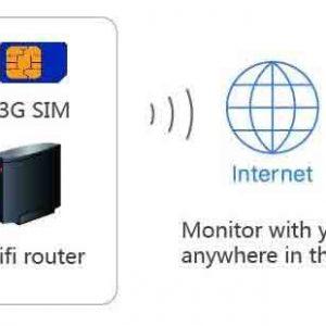 SPY296 - OMG WIFI Router Camera, HD 4K/2K