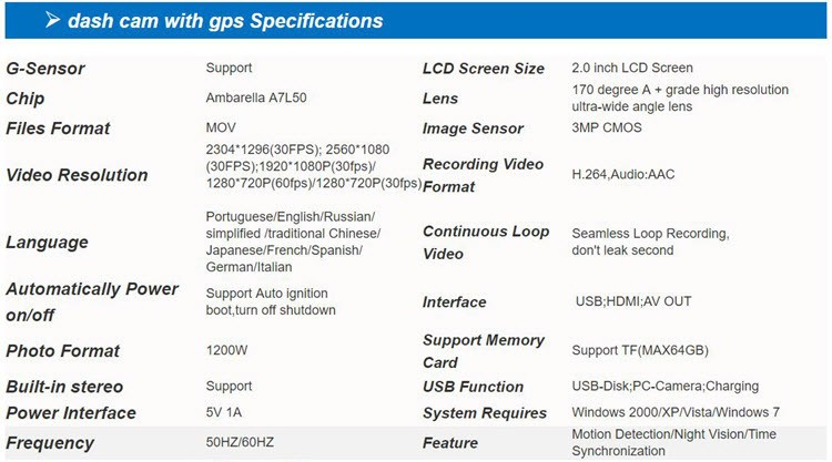 HD Mini Car recorder with Wide Angle + G-sensor - 2