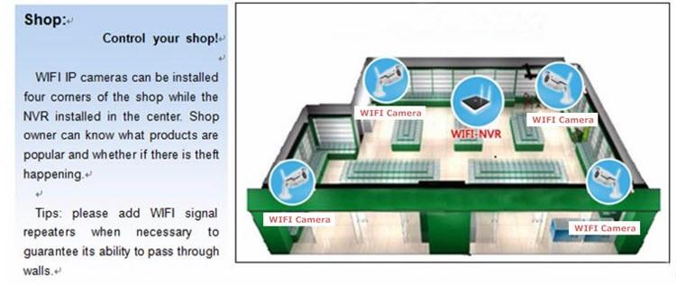 Smart Home security alarm kits wireless ip camera HD 1.3 mega pixel wifi network - 14
