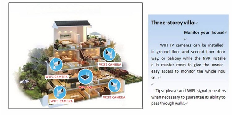 Smart Home security alarm kits wireless ip camera HD 1.3 mega pixel wifi network - 15