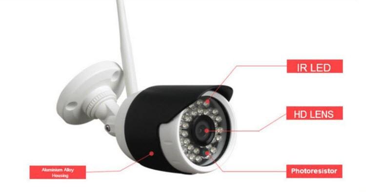 Smart Home security alarm kits wireless ip camera HD 1.3 mega pixel wifi network - 4