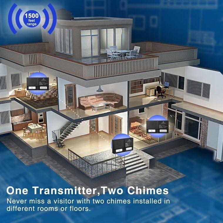 Wireless Indoor & Outdoor Portable doorbell Intercom Weather Water proof - 4