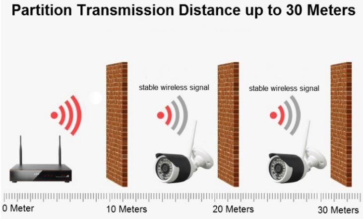 Wireless LCD 10.1 inch LCD screen NVR HD resolution - 7