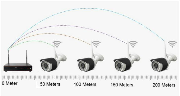 Wireless LCD 10.1 inch LCD screen NVR HD resolution - 8