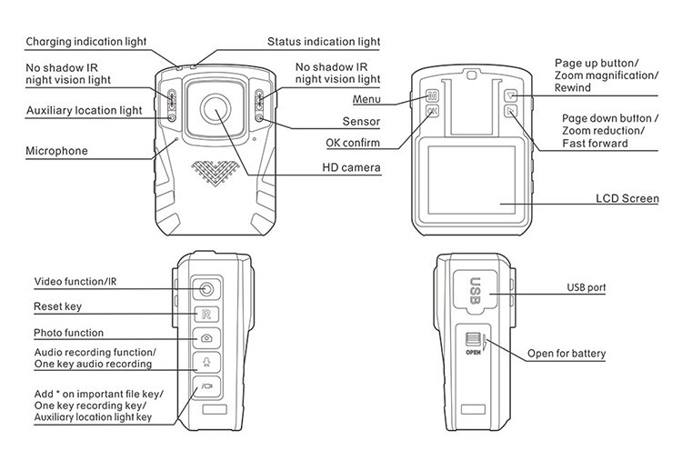 Removeable Battery - Body Worn Camera - 3