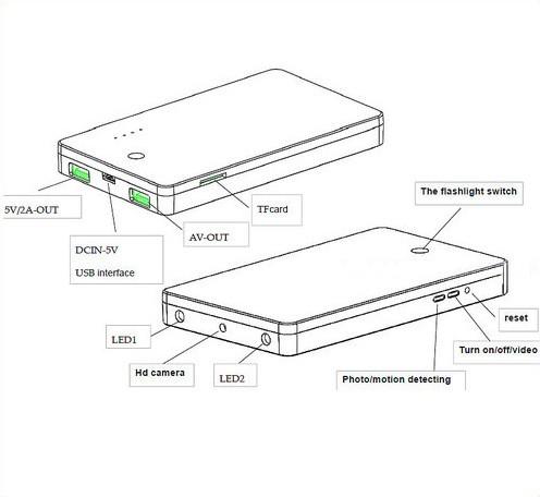 Power Bank Camera DVR, 1080p,6000mAh ,AV OUT - 6