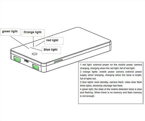 Power Bank Camera DVR, 1080p,6000mAh ,AV OUT - 7