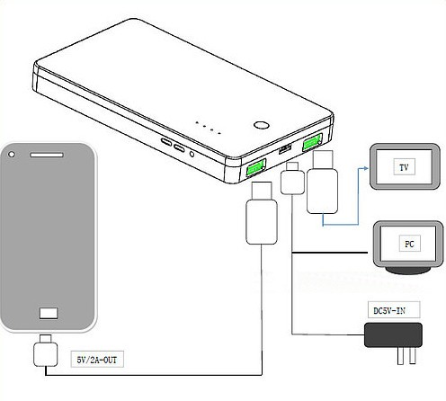 Power Bank Camera DVR, 1080p,6000mAh ,AV OUT - 8