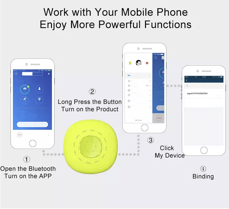 Personal Alarm - (Support IOS, Android Apps Notification with GPS Location) - 1