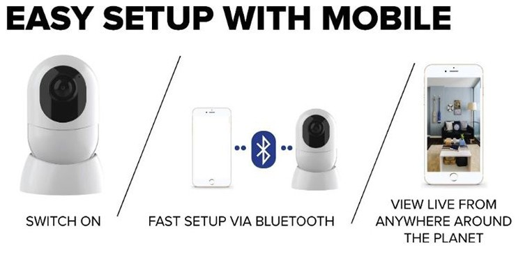 6 Months Standby Battery Powered Hidden Spy Camera Wireless IP Camera - 5