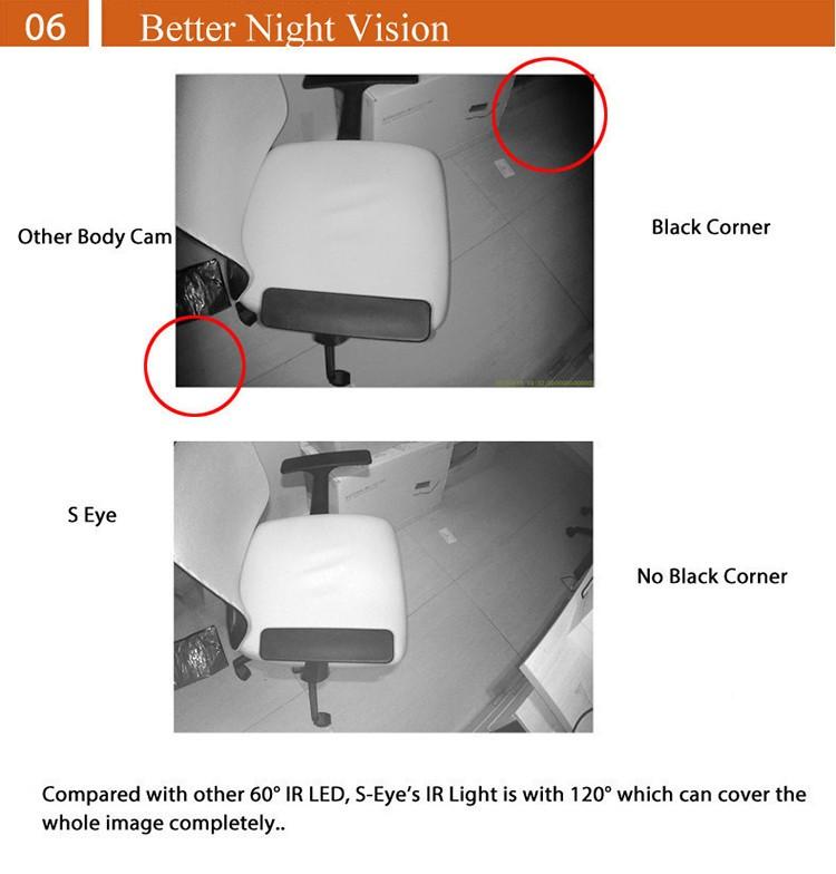 Affordable WIFI Body Worn Camera - 6
