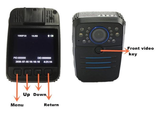 Kamera yang Dipakai Tubuh - 3