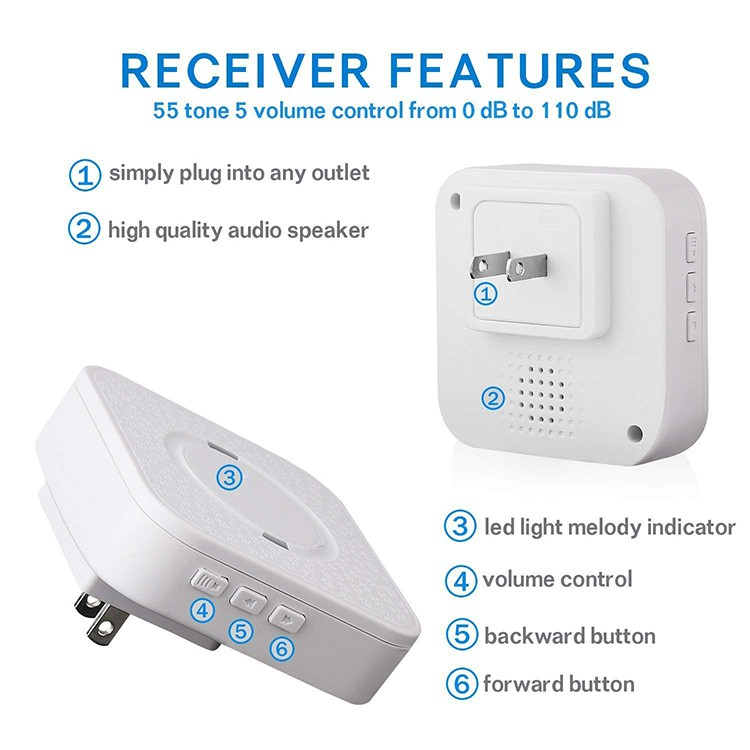 Wireless Emergency Panic Call Button (3 call buttons + 3 receivers) - 4