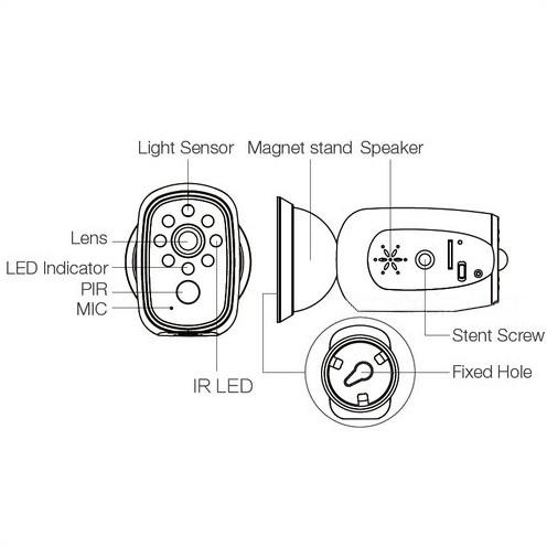 Long Battery Life WIFI Camera, HD720P, H.264, Nightvision - 11