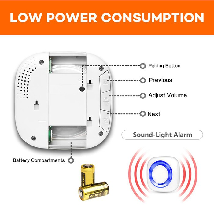 Smart Motion Wireless PIR Motion Sensor Alarm - 2